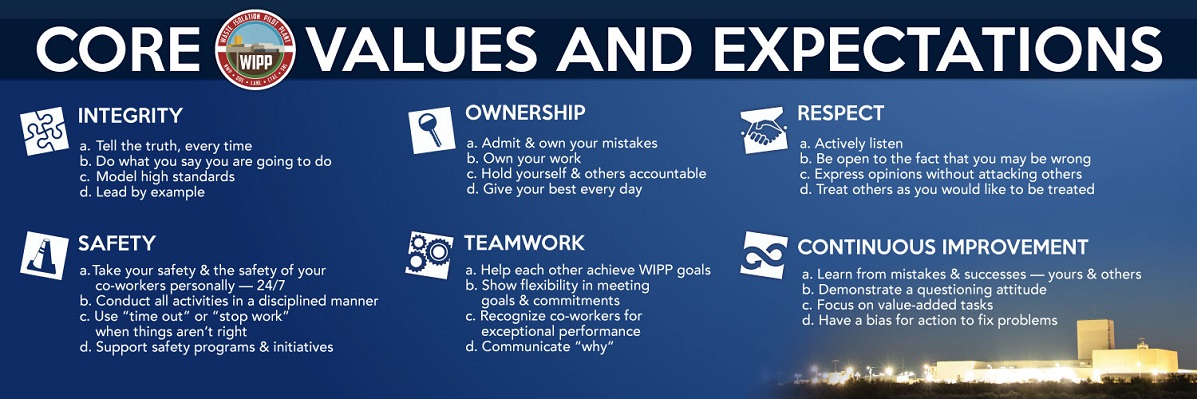 WIPP Core Values and Expectations Banner
